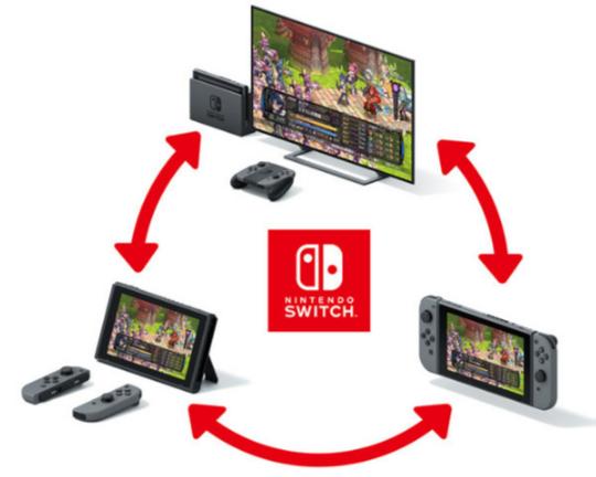 「Nintendo Switch モード切替」の画像検索結果