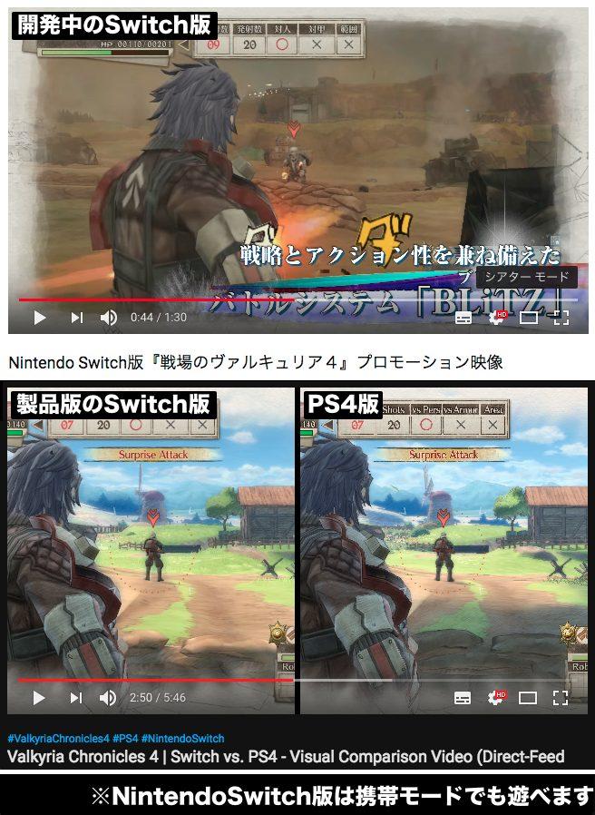 Ps4 違い サクナヒメ switch